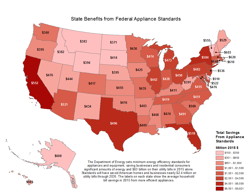 State Benefits from Federal Appliance Standards